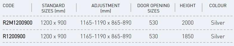 offest quadrant sizes